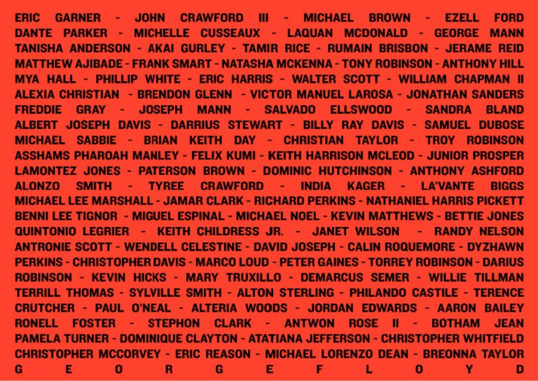 Names of Those murdered by police before justice for George Floyd